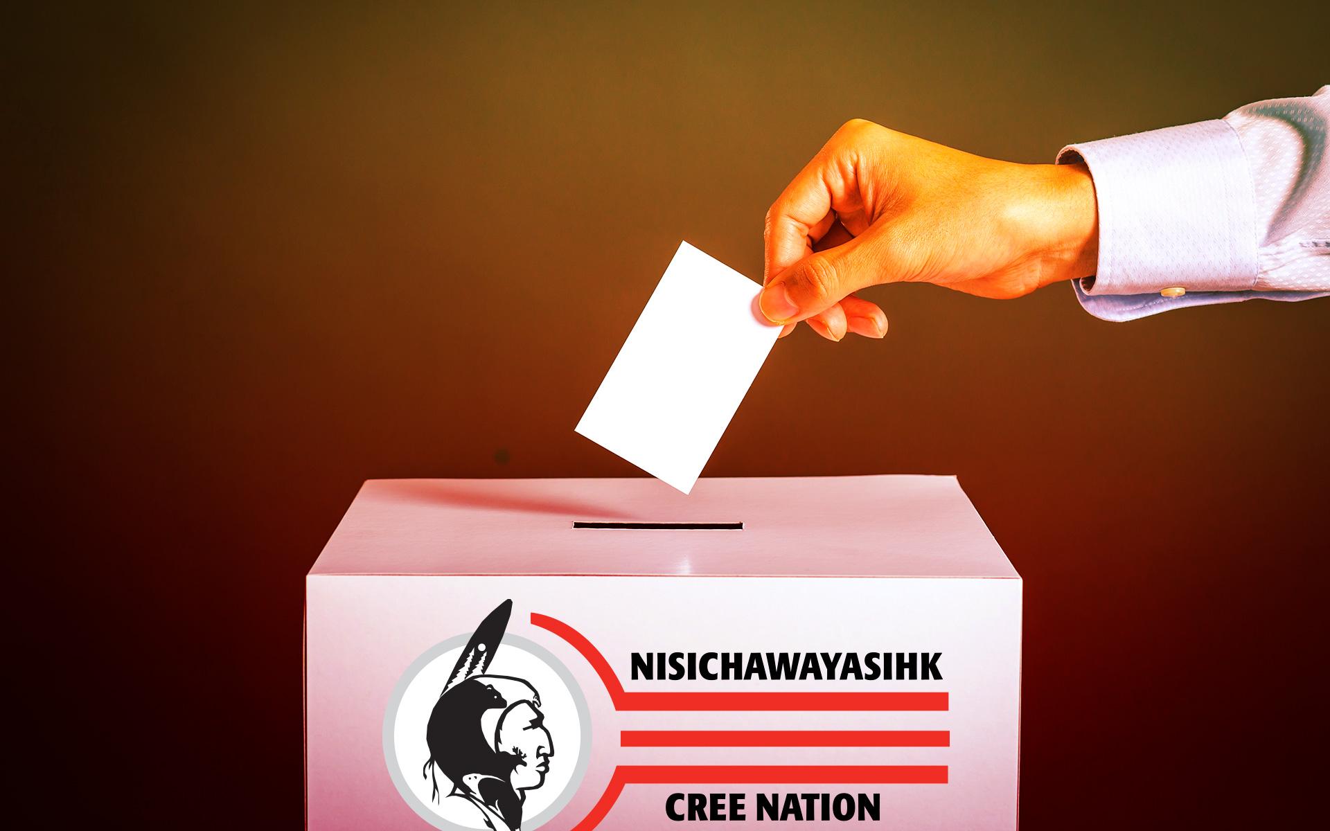 NCN election ballot box